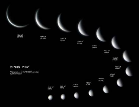 Observations of the evolution of the phases of Venus in the evenings February to May 2004. Galileo observed the same phenomenon between September 1610 and February1611, suggesting that it did not turn around the Earth, but around the Sun